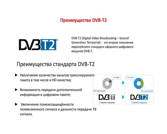 Преимущества DVB-T2
