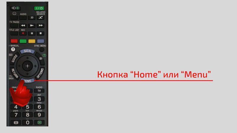 Кнопка Home на пульте Sony
