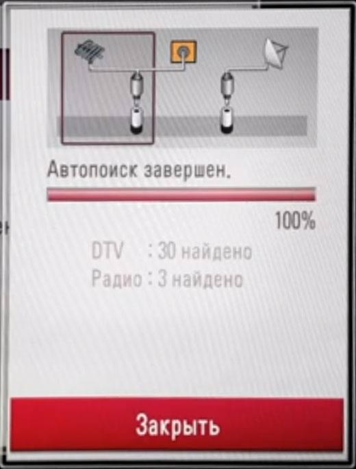 Настройка каналов на LG - 7