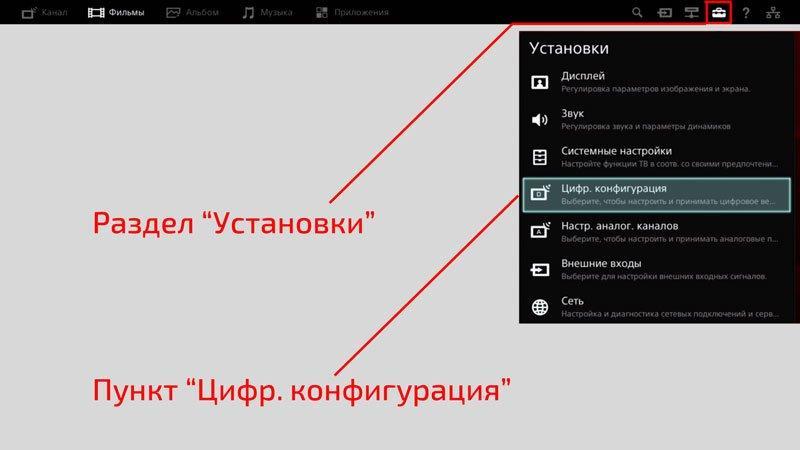 Настройка каналов на SONY-1