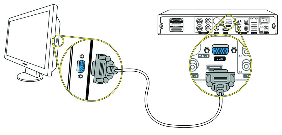 Подключение VGA-приставки