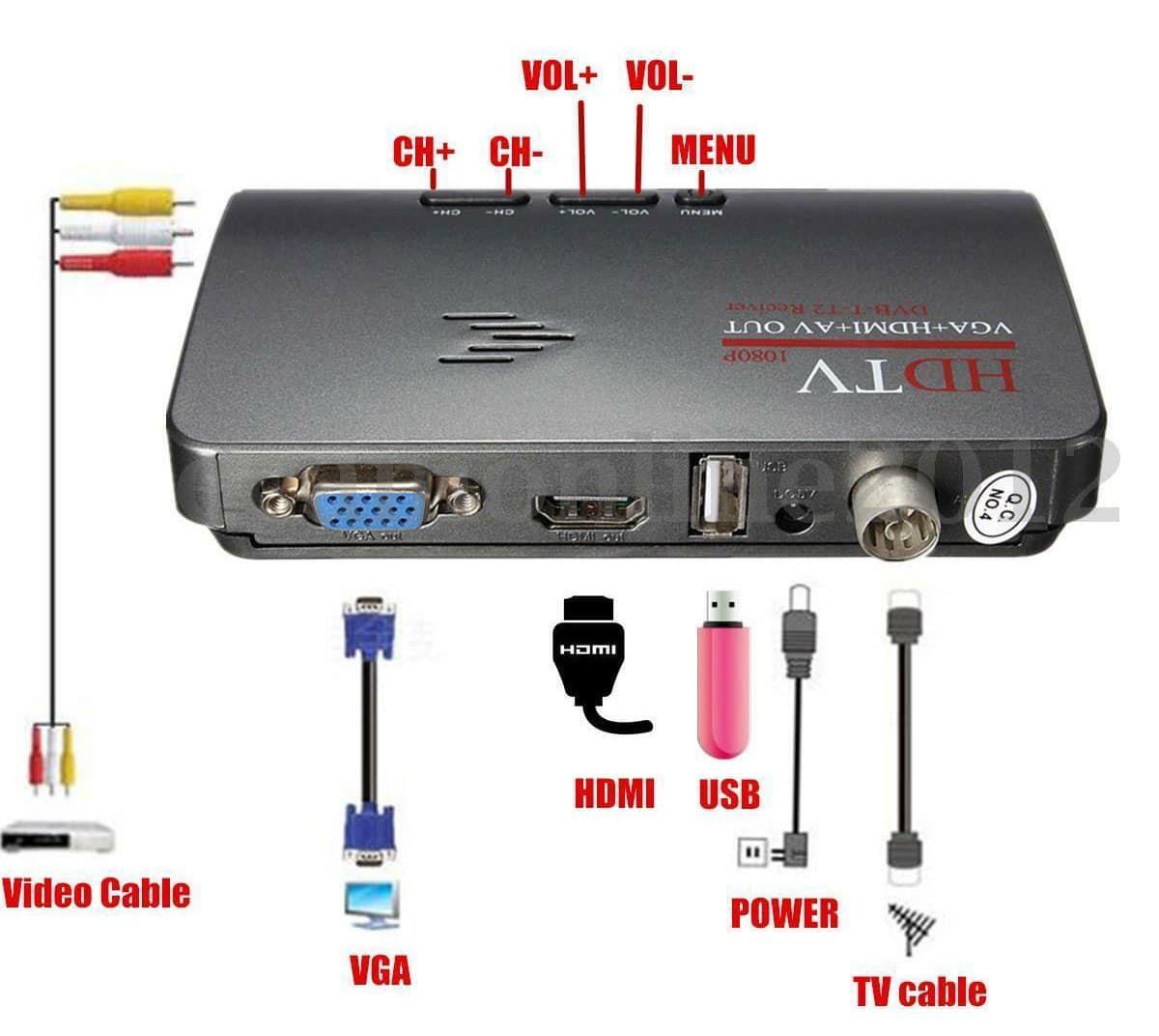 Подключение VGA-тюнера