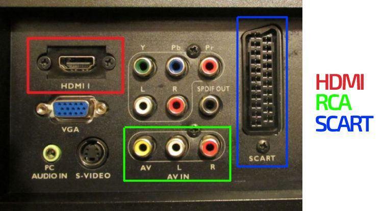 Задняя панель тедевизора