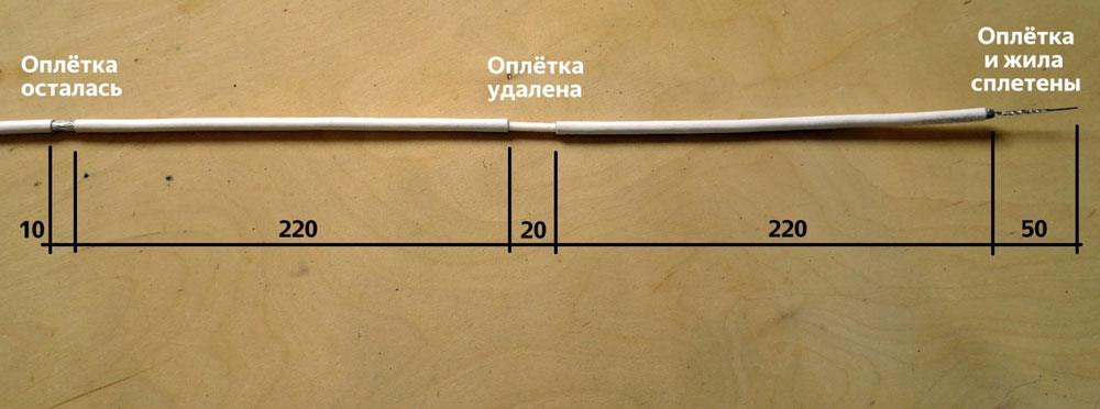 Схема надрезов