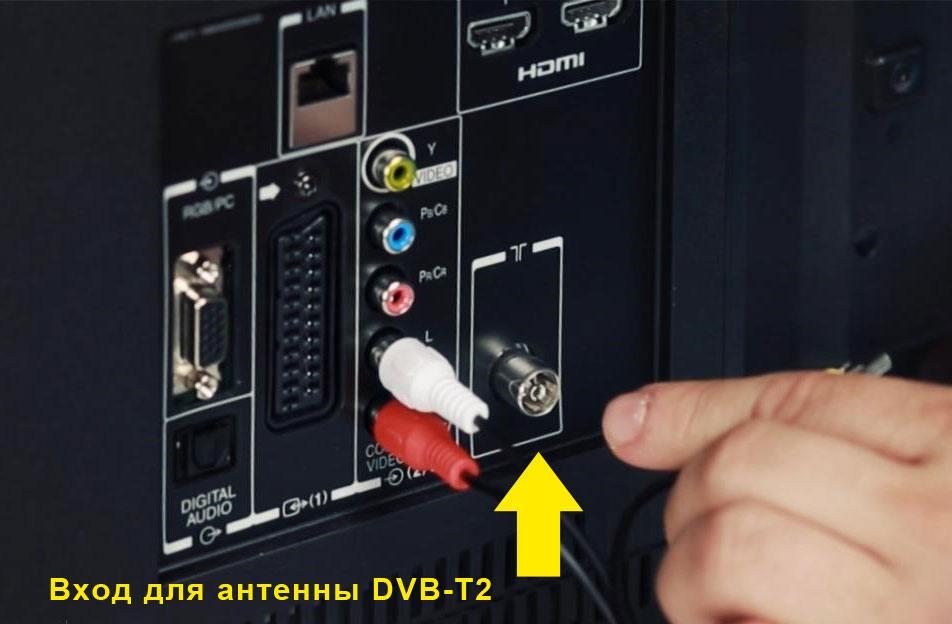 Задняя панель телевизора с входом для DVB-T2