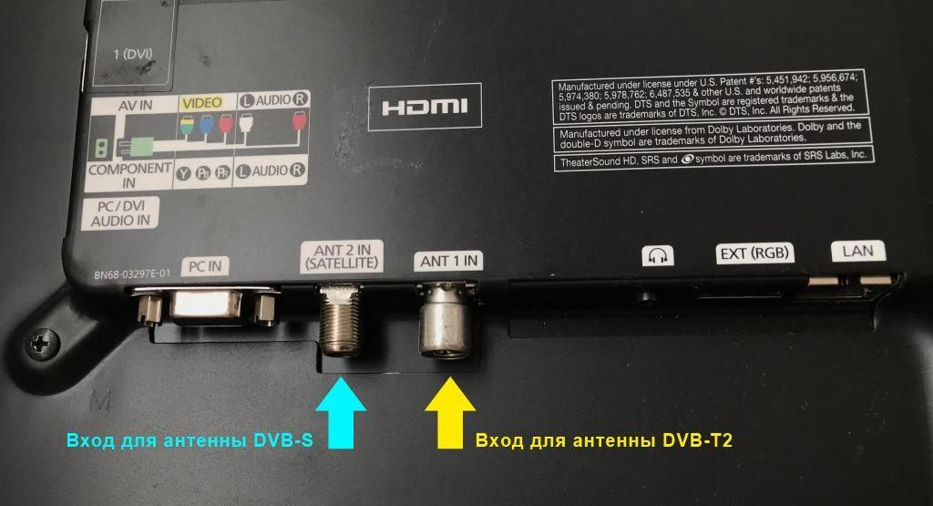 Задняя панель телевизора DVB-T2/S