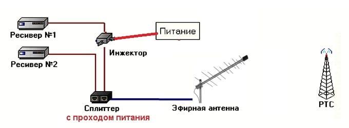 Подключение пассивной антенны к 2 телевизорам