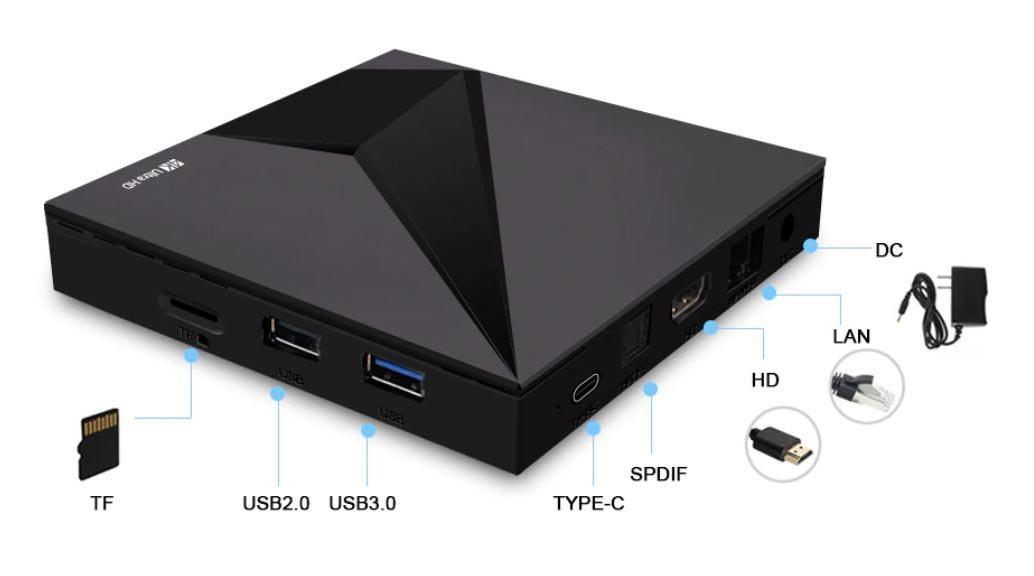 Smart-TV приставка