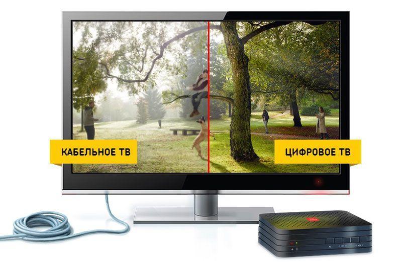 Сравнение цифрового и аналогового ТВ