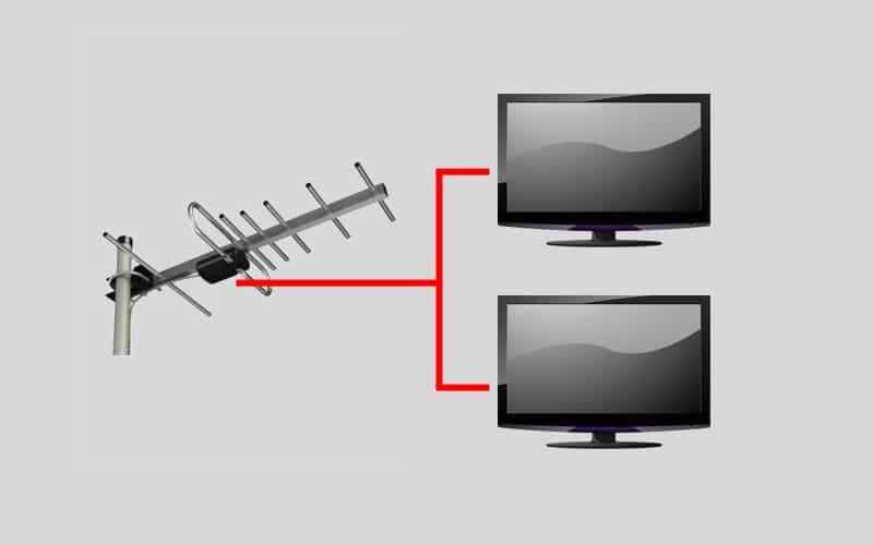Телевизионные кабели как подключить антенный провод Как разветвить Как зачистить Как выбрать