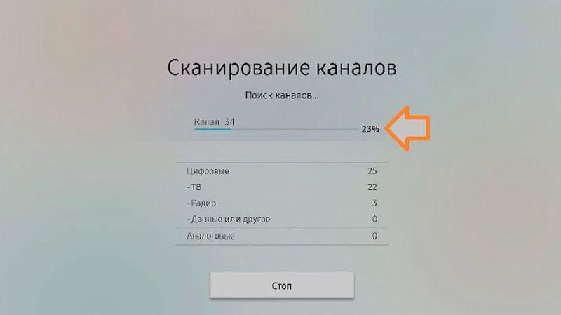 Настройка каналов на Samsung - 10