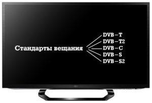 Цифровой телевизор со встроенным тюнером