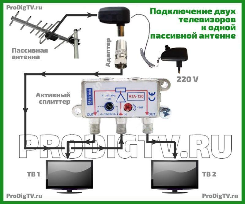 Подключение двух телевизоров к 1 антенне через активный сплиттер