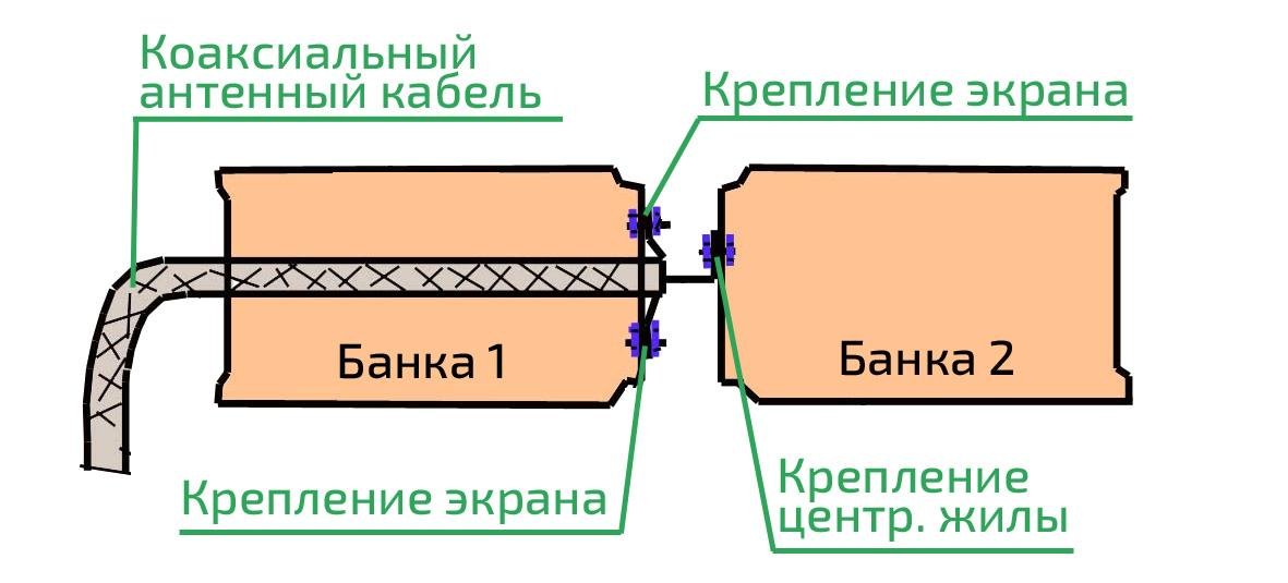 DVB-T2 антенна из двух банок