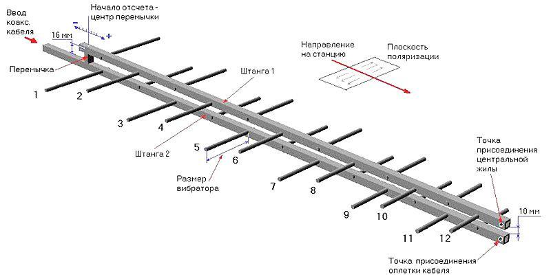 Схема логопериодической антенны - 1