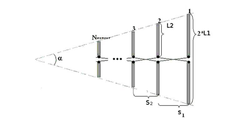 Схема логопериодической антенны - 2