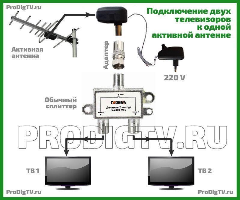 Подключение 2 телевизоров к активной антенне через обычный сплиттер
