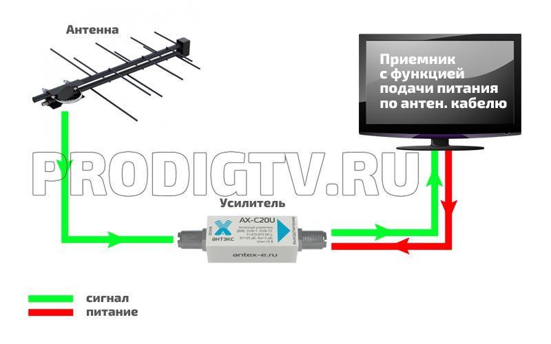 Схема питания антенного усилителя от приемника