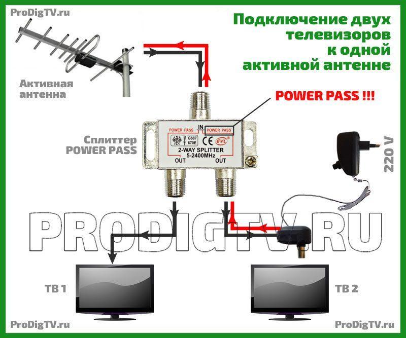 Подключение 2 телевизоров к активной антенне