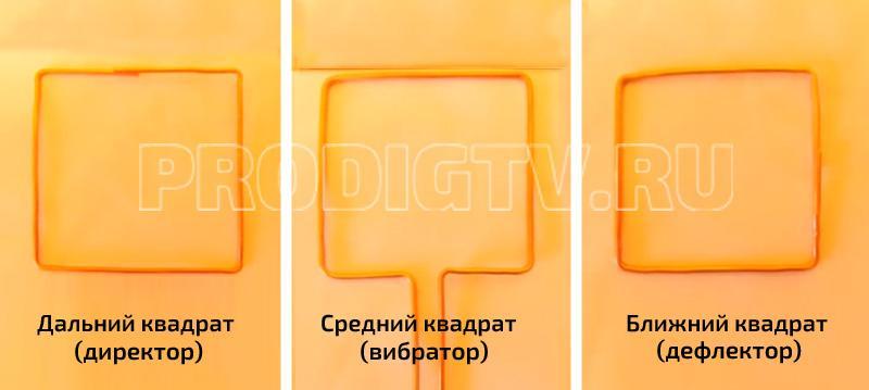 Изготовление антенны Сотникова - шаг 1