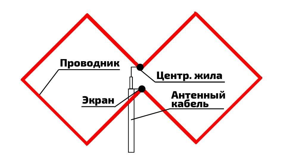 Биквадрат схема подключения