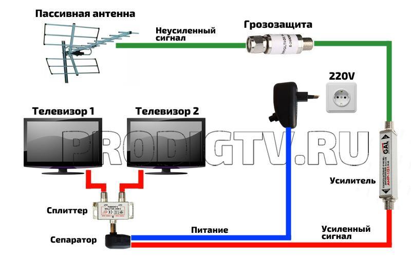 Схема подключение усилителя внешнего антенны