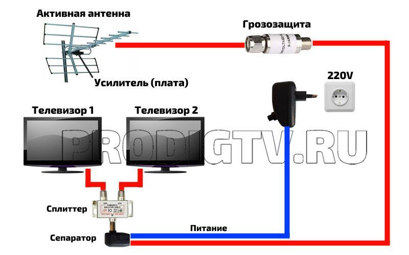 Схема питания SWA усилителя антенны